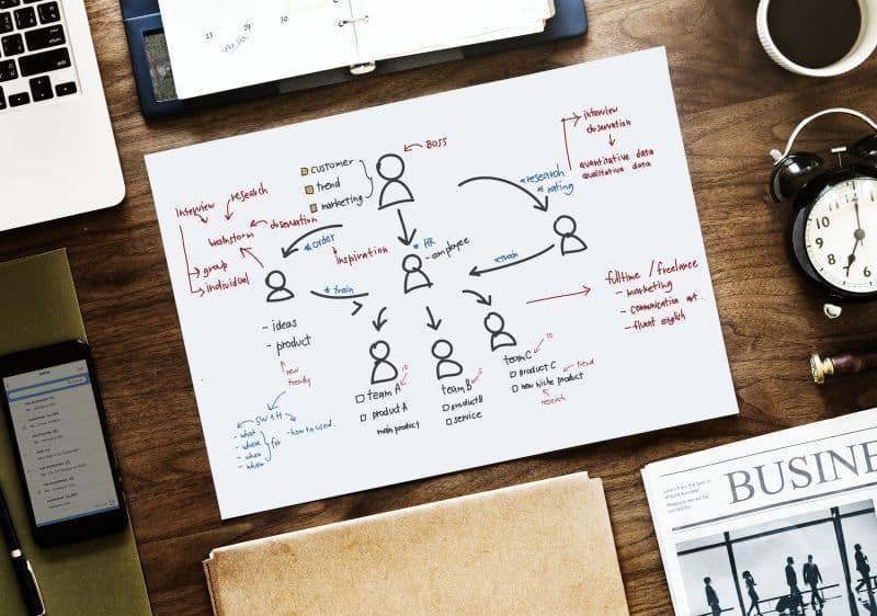 Crear un plan de contenidos